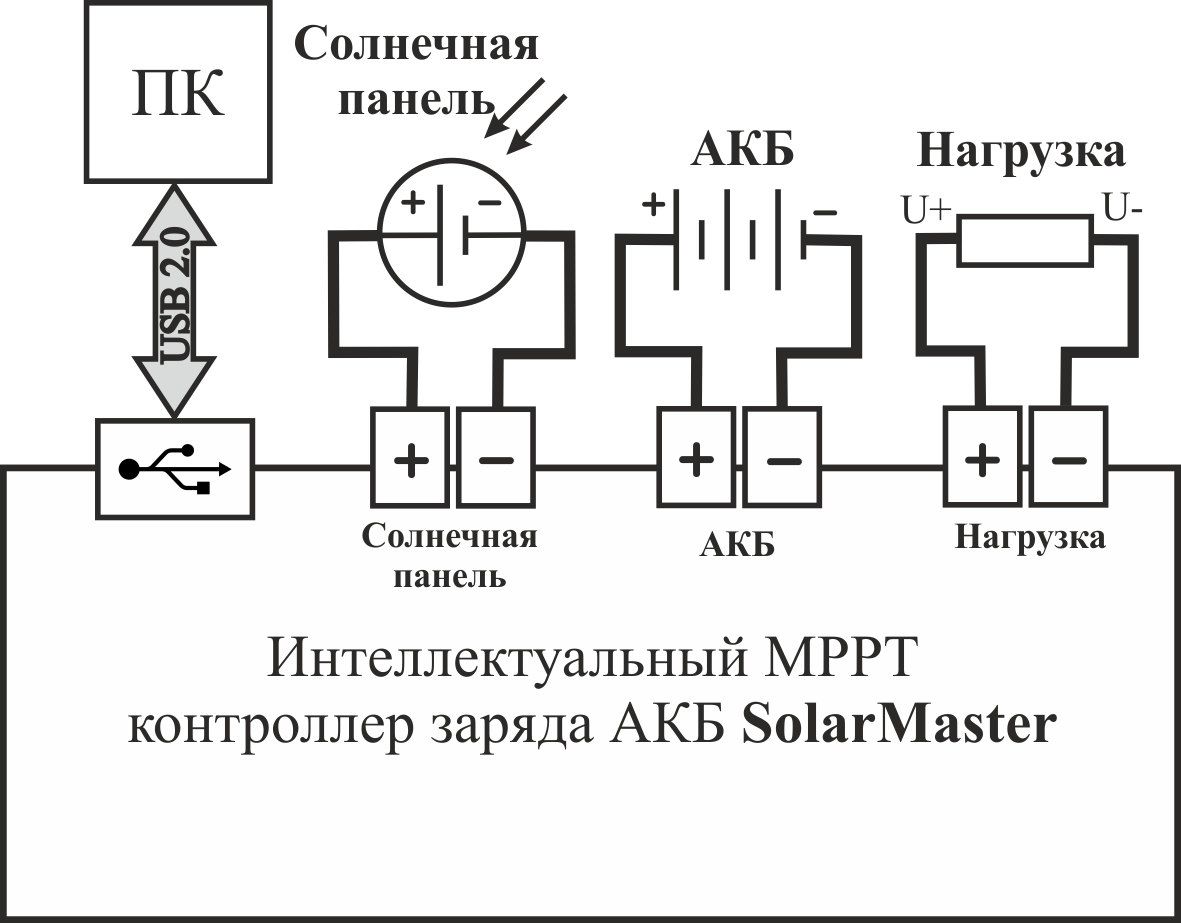 схема контроллера к солнечной панели
